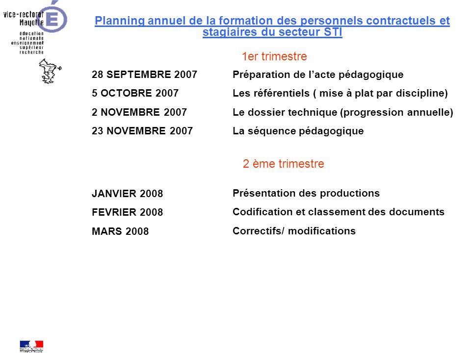 promotion 2007 2008 formation propos e par ppt t l charger. Black Bedroom Furniture Sets. Home Design Ideas