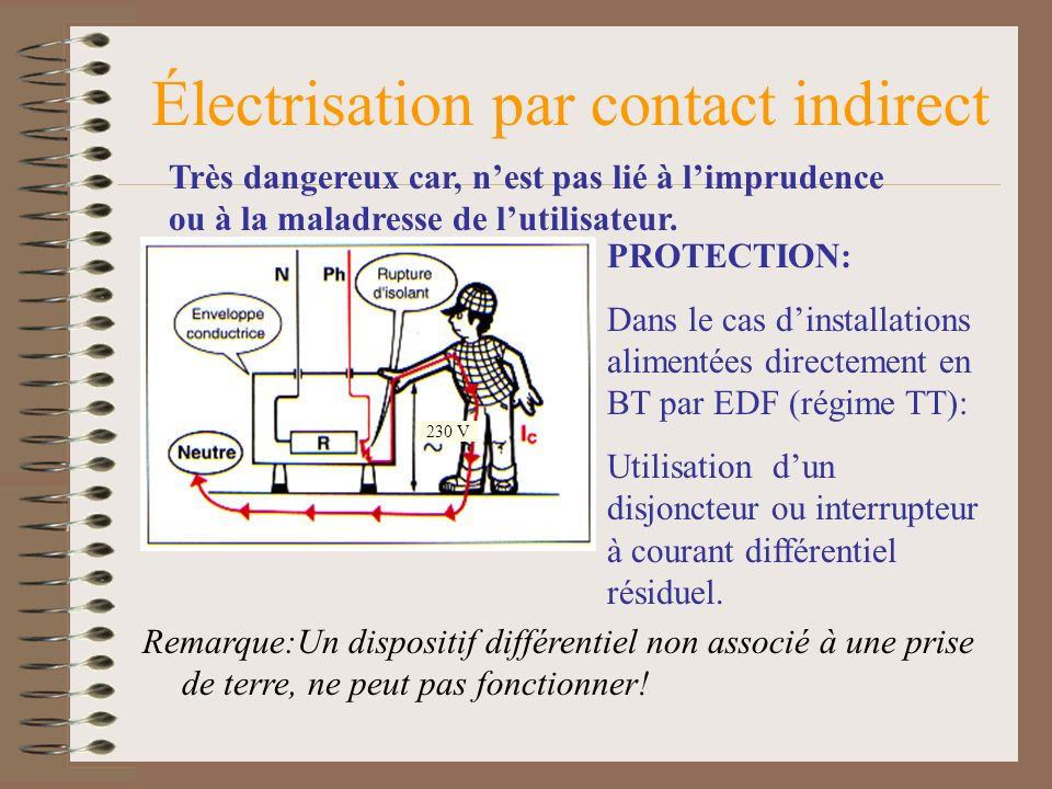 Électrisation par contact indirect