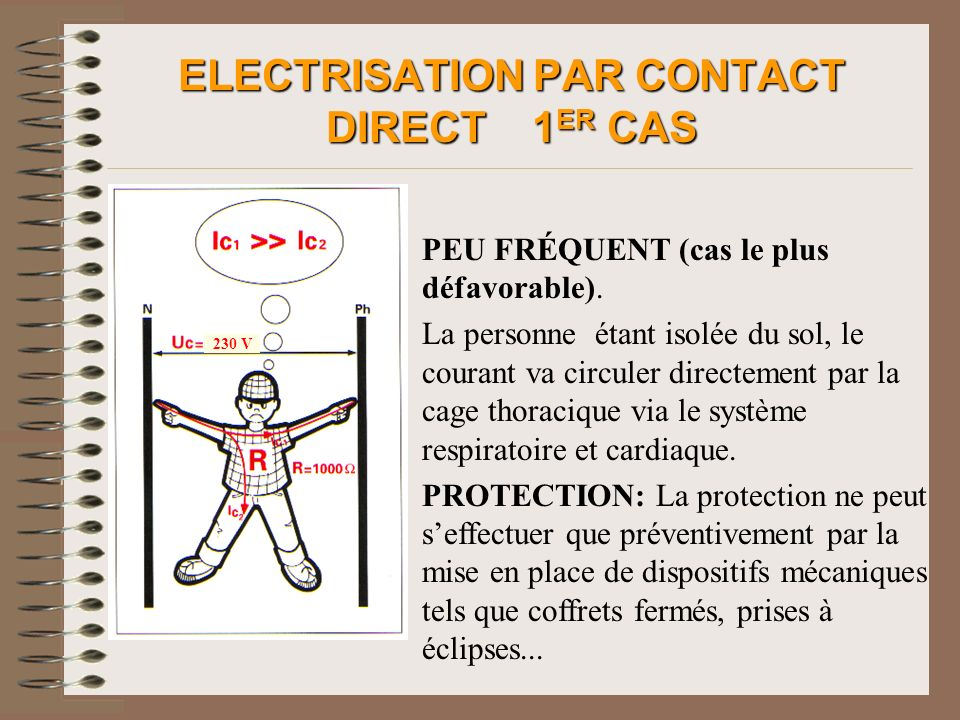 ELECTRISATION PAR CONTACT DIRECT 1ER CAS