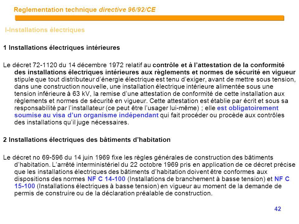 module connaissances normative et r glementation en electricit ppt t l charger. Black Bedroom Furniture Sets. Home Design Ideas