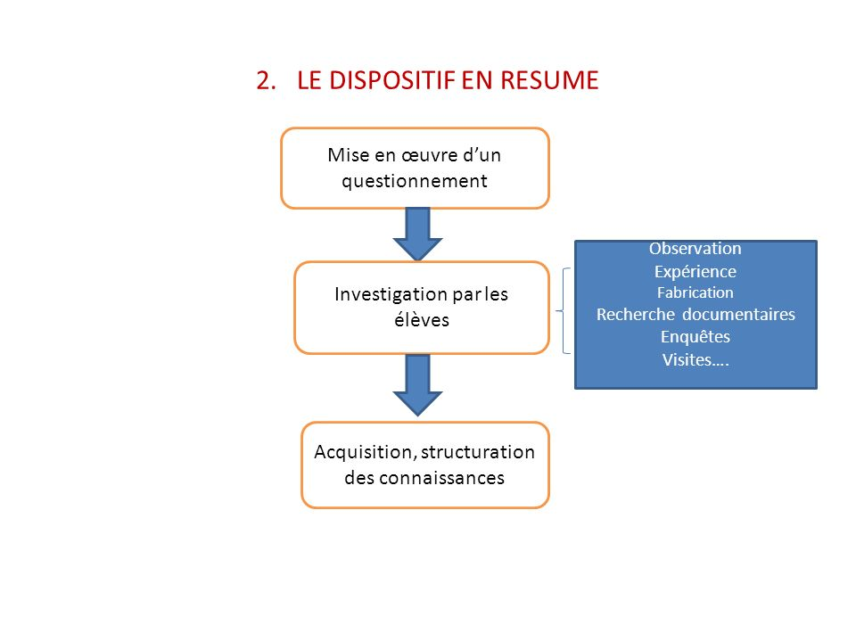 2. LE DISPOSITIF EN RESUME