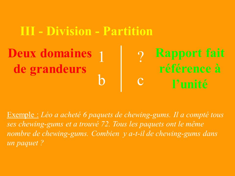 III - Division - Partition