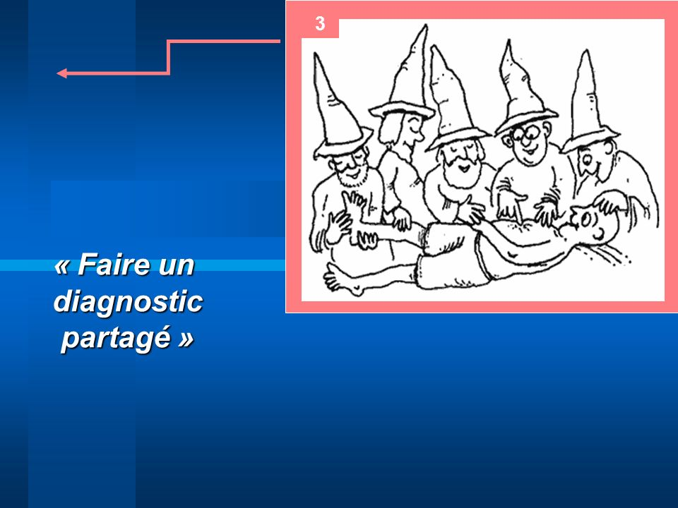 « Faire un diagnostic partagé »