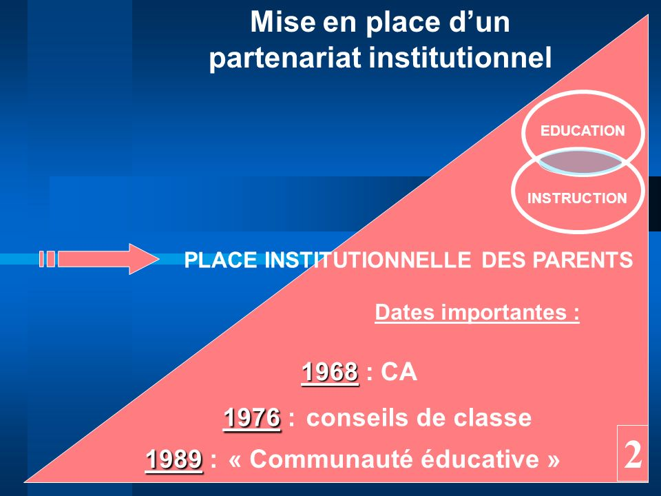 2 Mise en place d'un partenariat institutionnel 1968 : CA