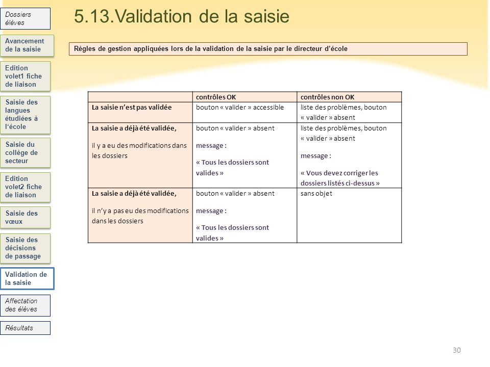 5.13.Validation de la saisie