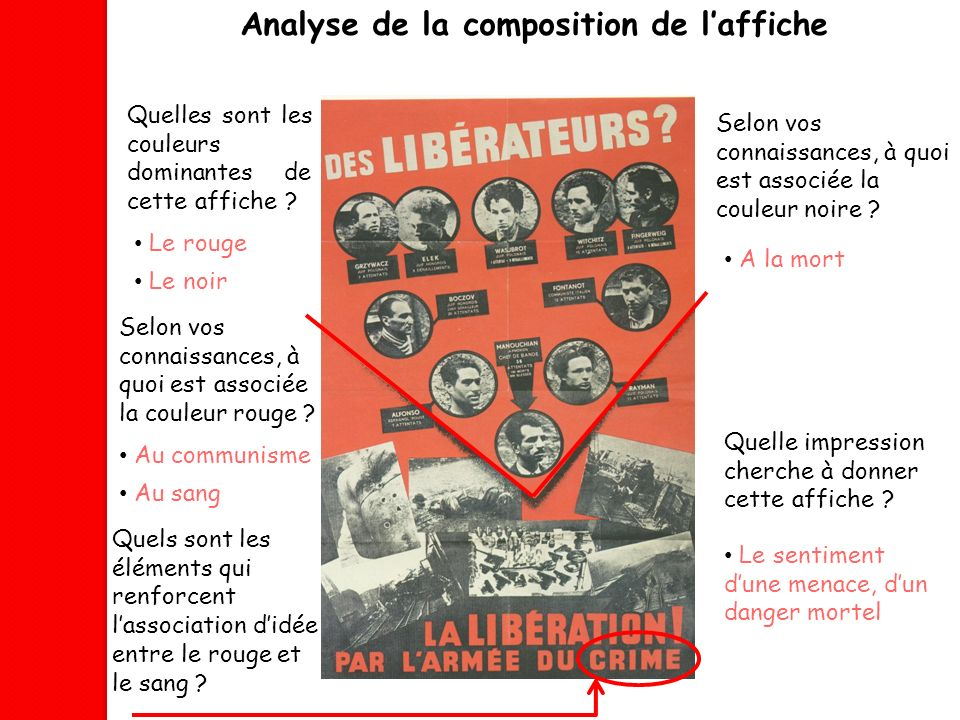 Analyse de la composition de l'affiche