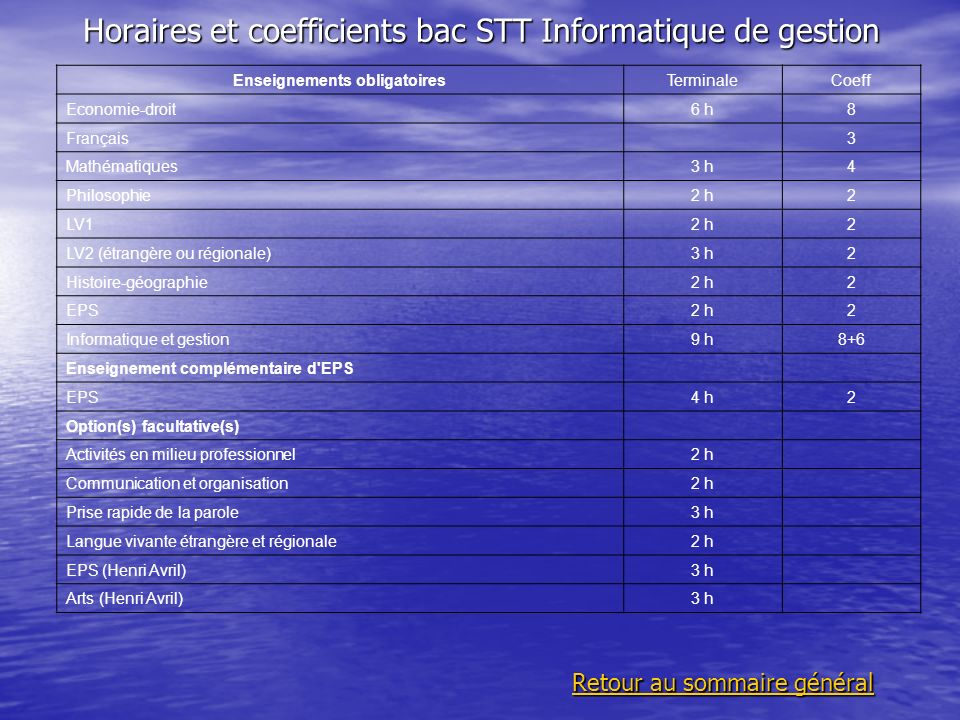 Horaires et coefficients bac STT Informatique de gestion