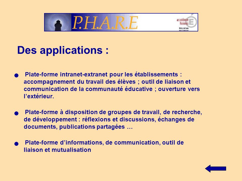 Des applications :