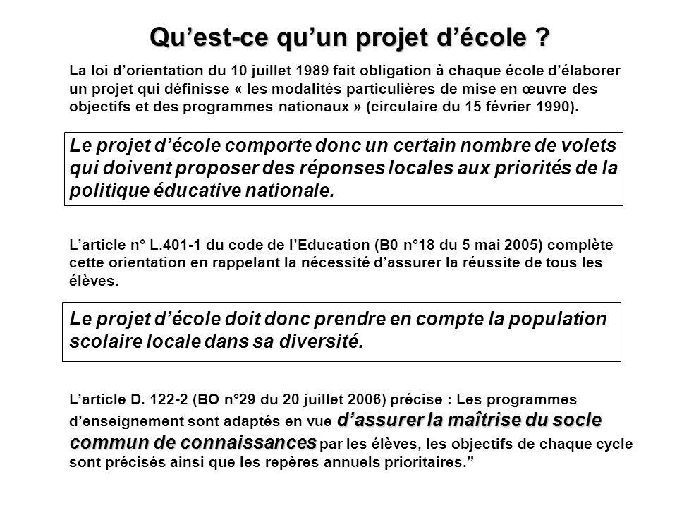 Construire Le Projet D Ecole Ppt Video Online Telecharger