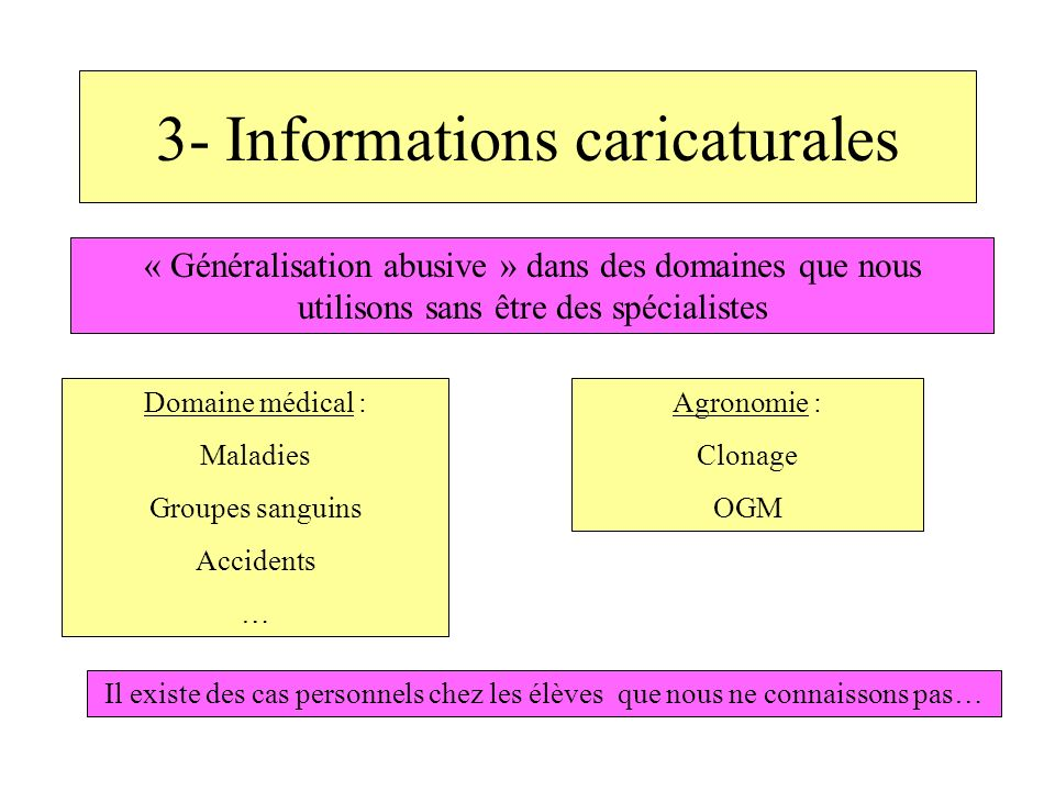 3- Informations caricaturales