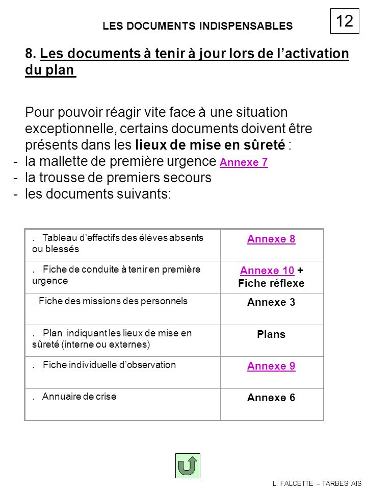 LES DOCUMENTS INDISPENSABLES