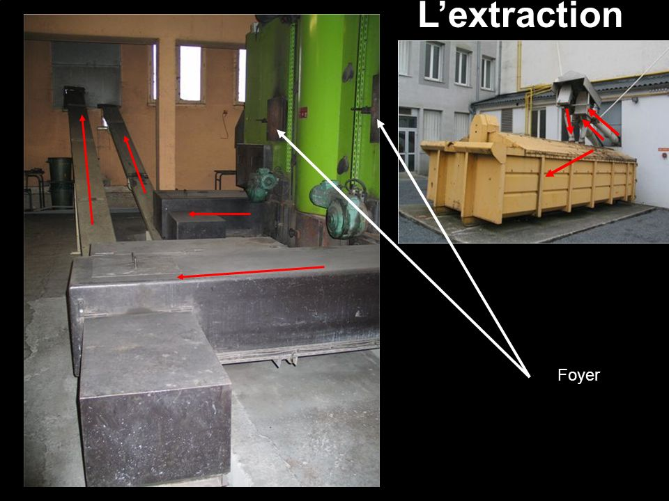 L'extraction Foyer