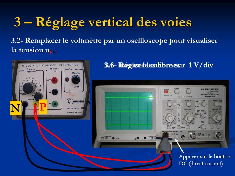 Raccorder l'oscilloscope