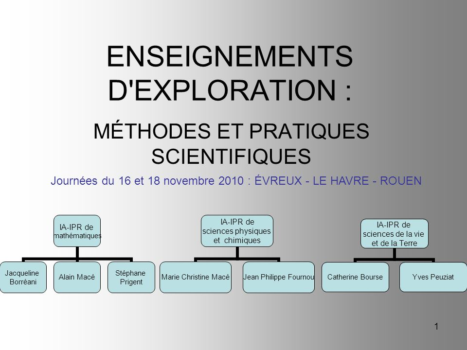 ENSEIGNEMENTS D EXPLORATION :