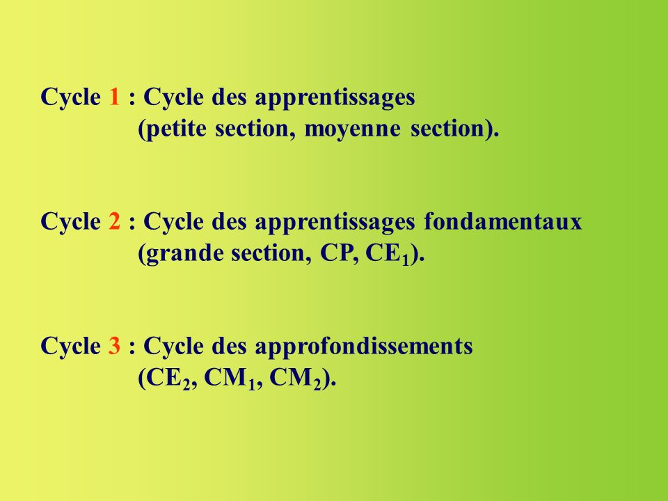 Cycle 1 : Cycle des apprentissages (petite section, moyenne section).