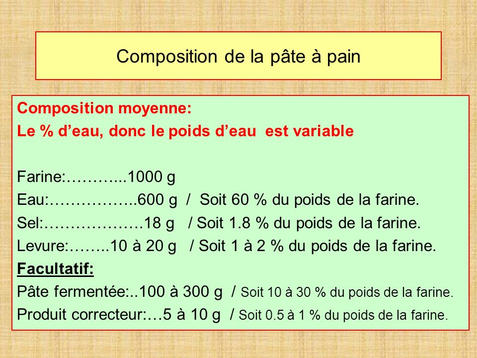Composition de la pâte à pain