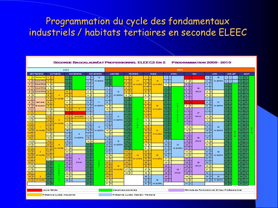 Programmation du cycle des fondamentaux industriels / habitats tertiaires en seconde ELEEC