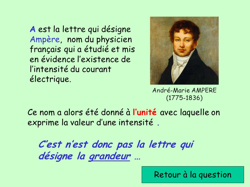 André-Marie AMPERE ( )