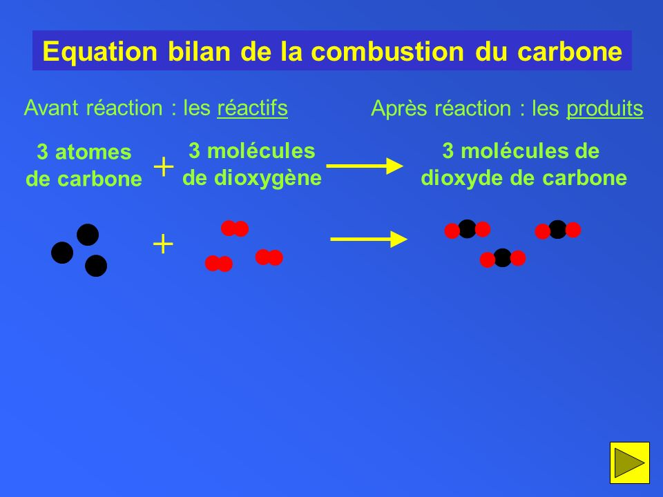 Equation bilan de la combustion du carbone