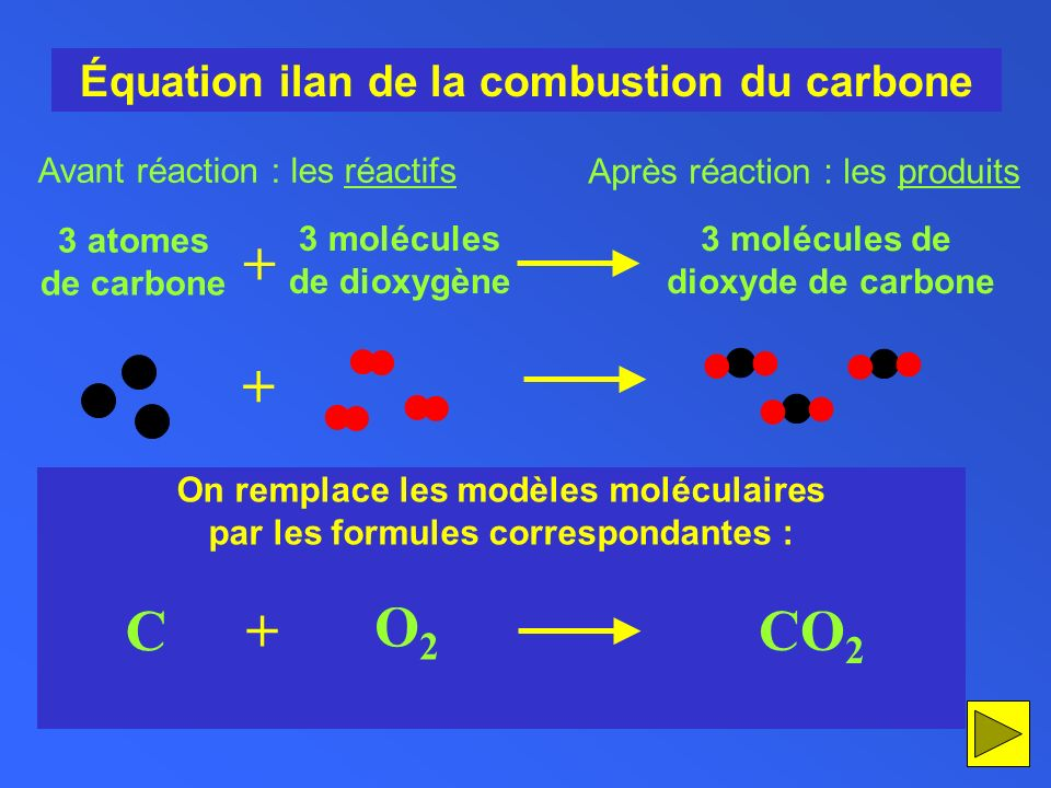 Équation ilan de la combustion du carbone