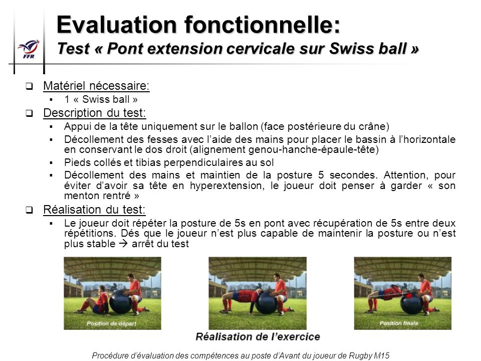 Evaluation fonctionnelle: Test « Pont extension cervicale sur Swiss ball »