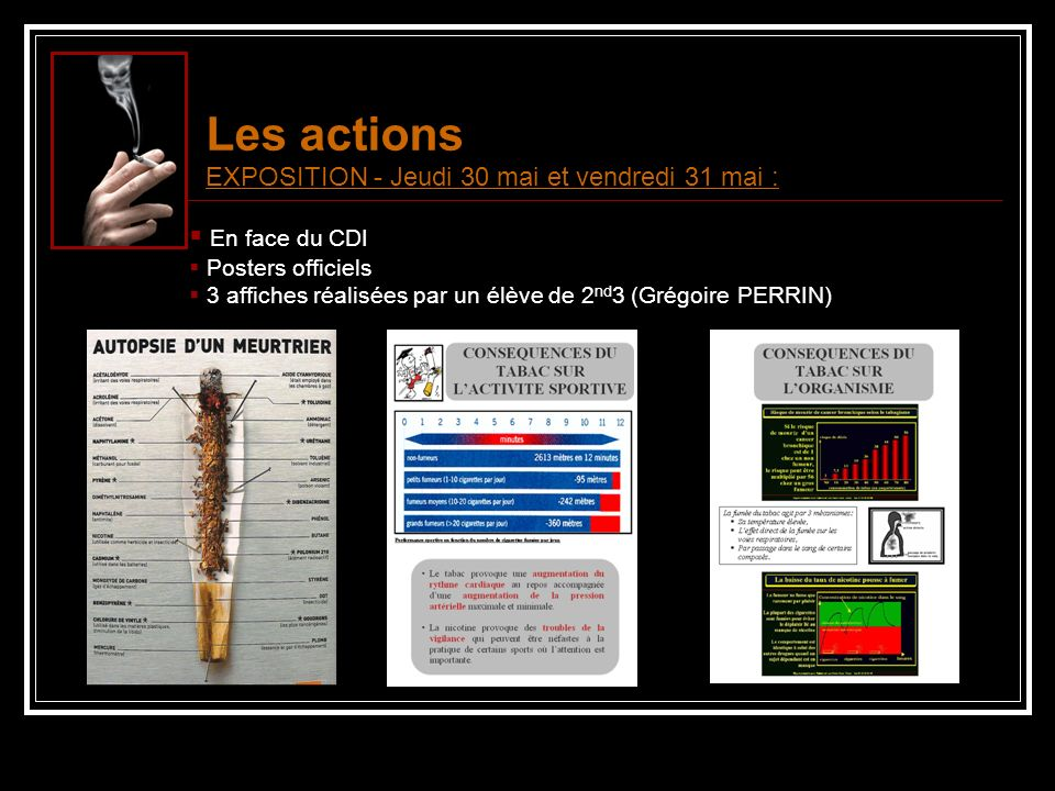 Les actions En face du CDI