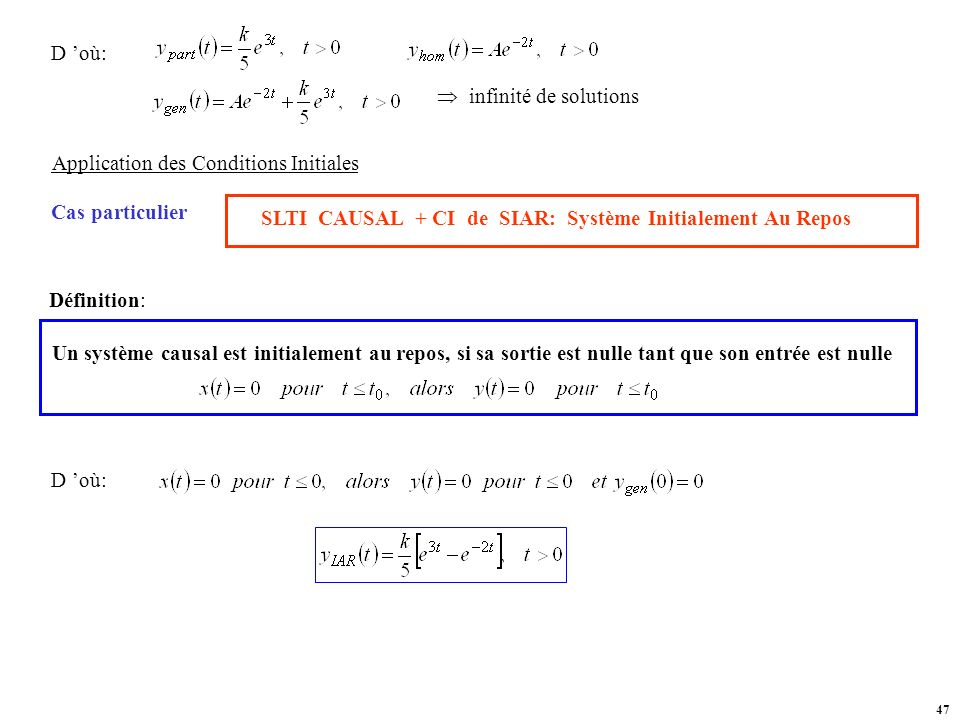 Application des Conditions Initiales