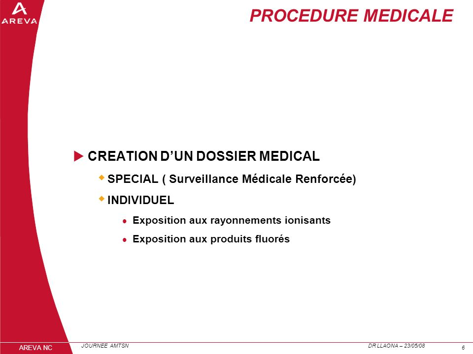 PROCEDURE MEDICALE CREATION D'UN DOSSIER MEDICAL