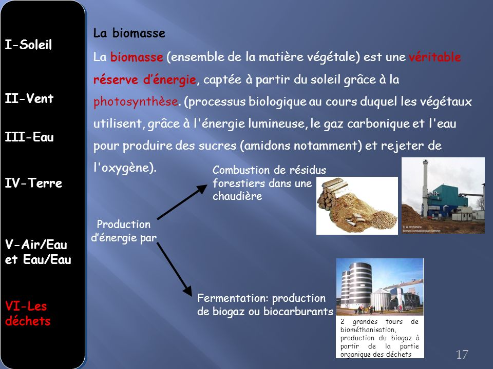 Production d'énergie par