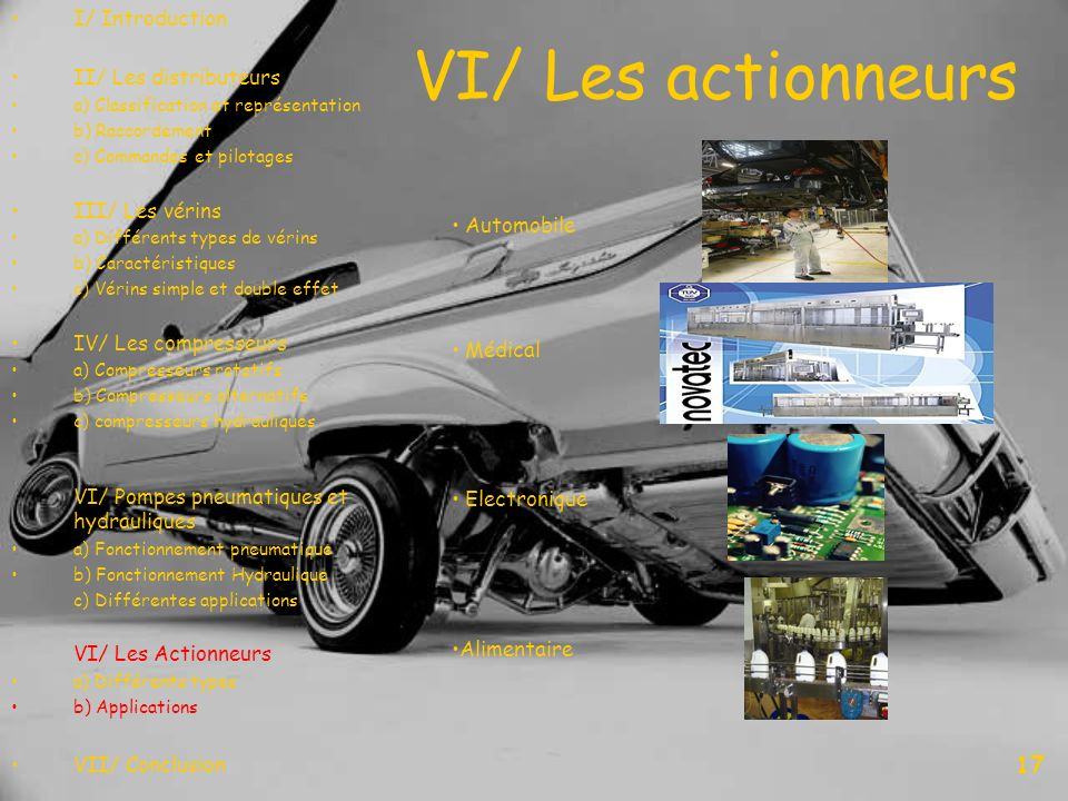 VI/ Les actionneurs 17 I/ Introduction II/ Les distributeurs