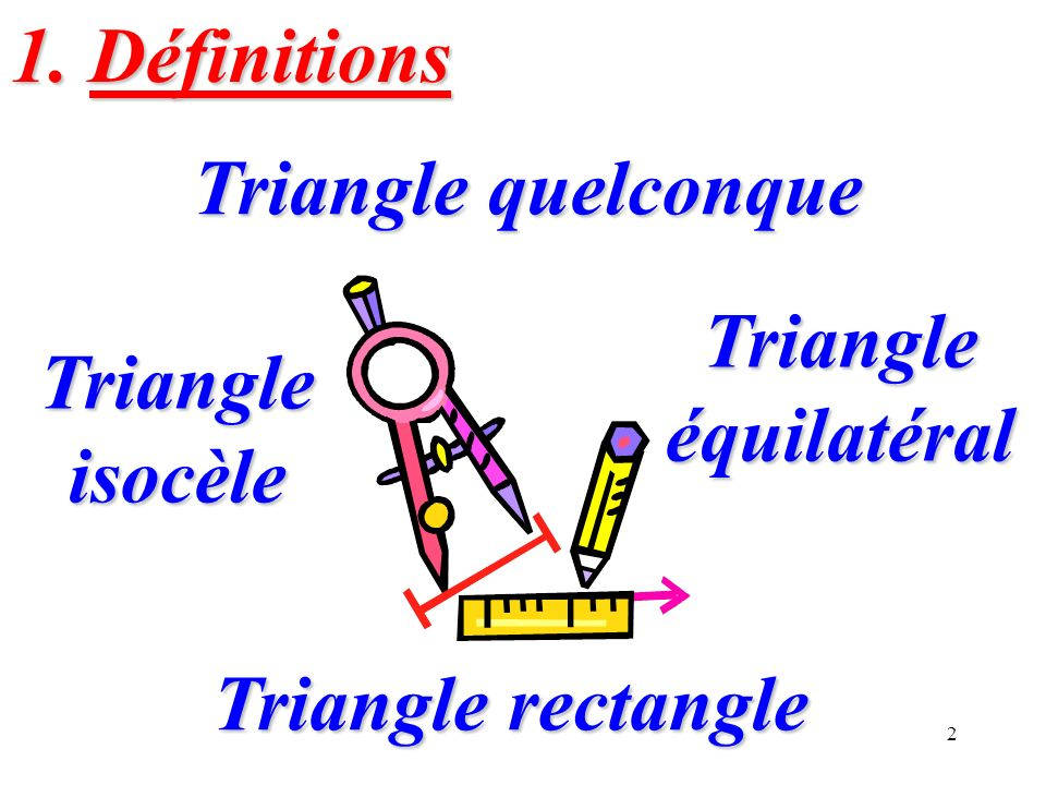 1. Définitions Triangle quelconque Triangle équilatéral Triangle isocèle Triangle rectangle