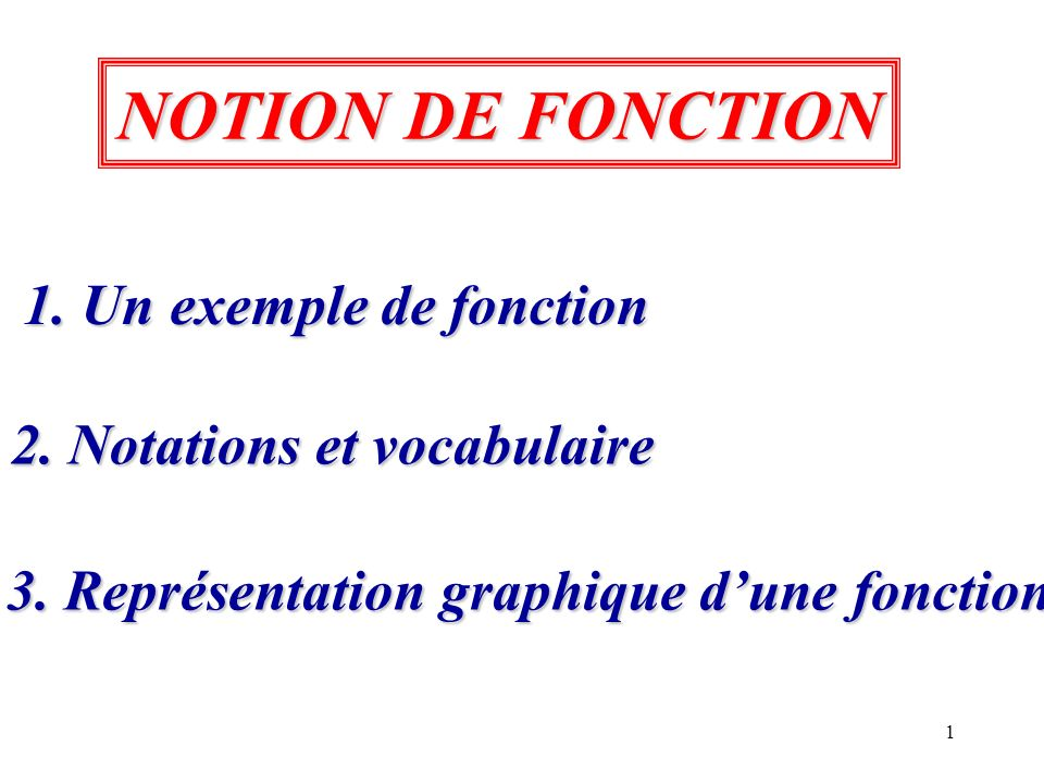 NOTION DE FONCTION 1. Un exemple de fonction