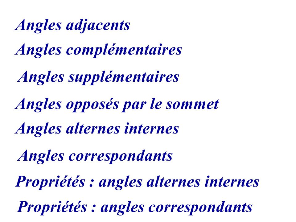 Angles adjacents Angles complémentaires. Angles supplémentaires. Angles opposés par le sommet. Angles alternes internes.