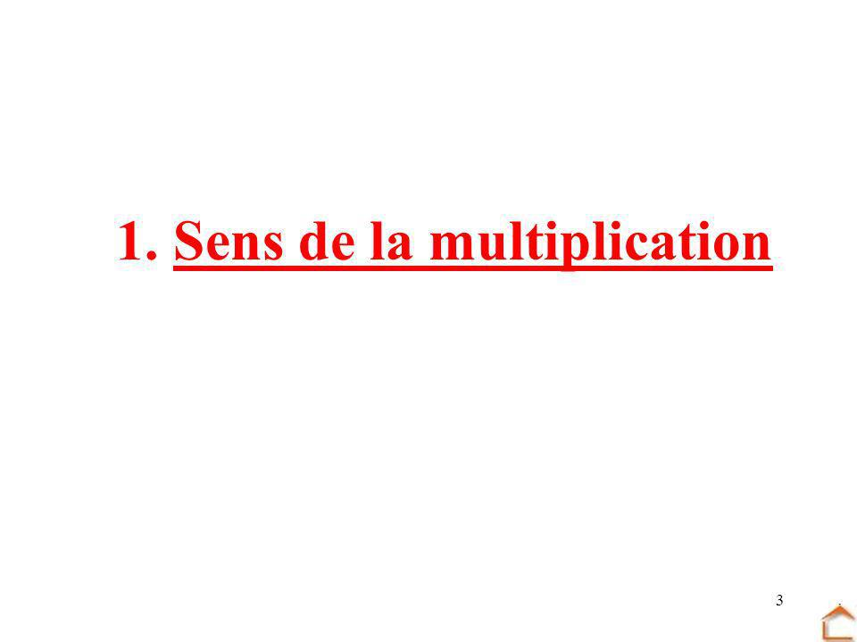 1. Sens de la multiplication