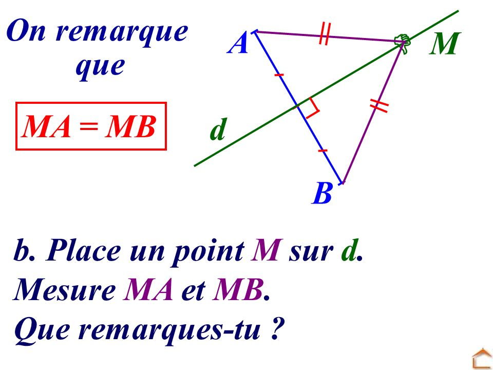 On remarque que A  M d MA = MB B b. Place un point M sur d. Mesure MA et MB. Que remarques-tu