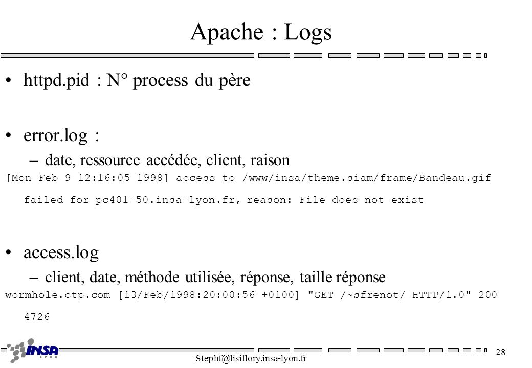 Apache : Logs httpd.pid : N° process du père error.log : access.log