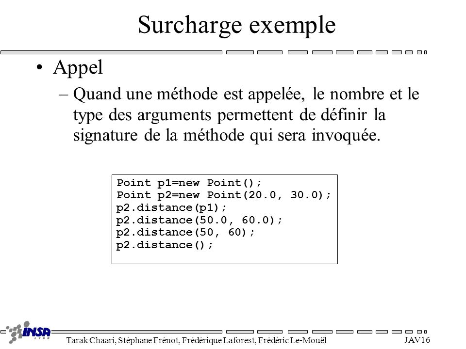 Surcharge exemple Appel