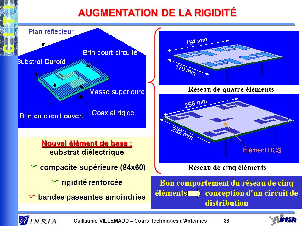 AUGMENTATION DE LA RIGIDITÉ