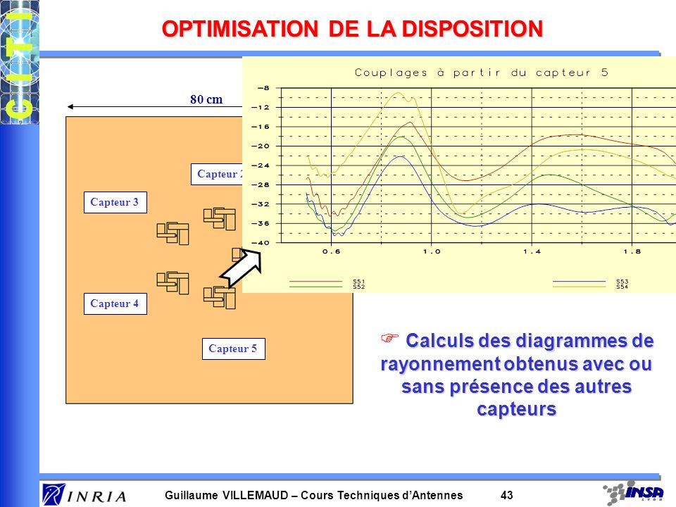 OPTIMISATION DE LA DISPOSITION