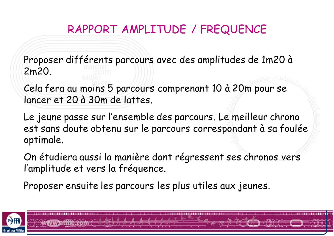 RAPPORT AMPLITUDE / FREQUENCE