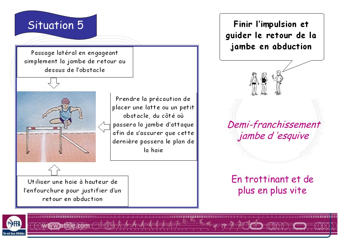 Situation 5 Demi-franchissement jambe d 'esquive