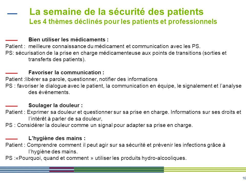semaine droits des patients