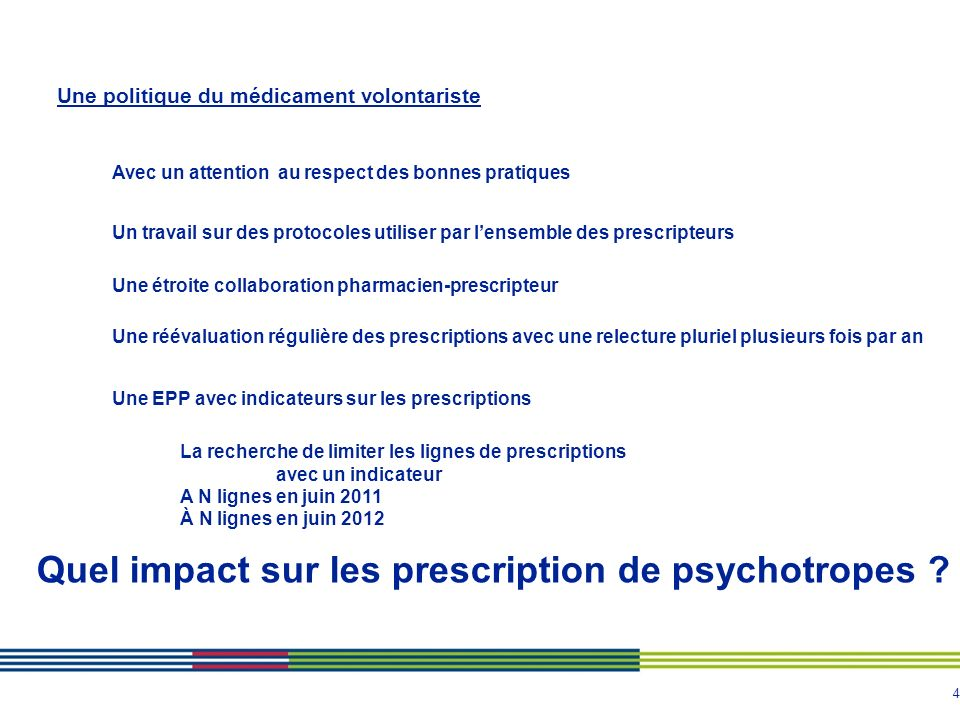 Quel impact sur les prescription de psychotropes