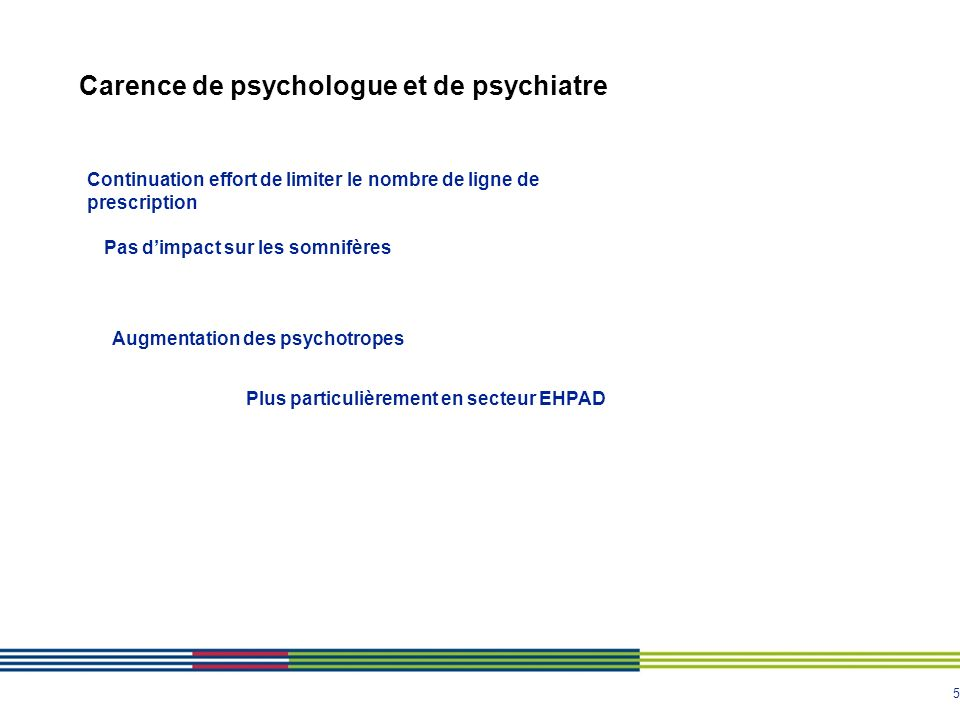 Carence de psychologue et de psychiatre