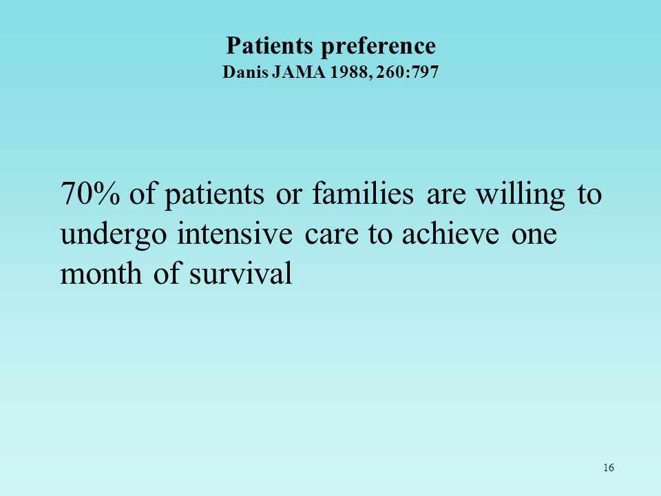 Patients preference Danis JAMA 1988, 260:797