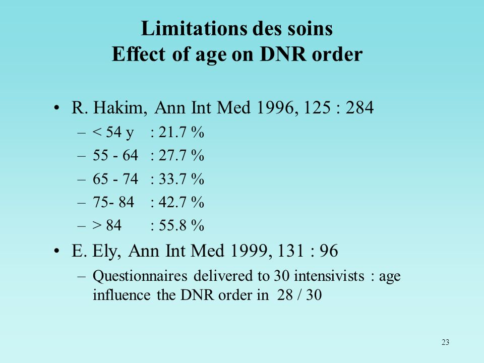Limitations des soins Effect of age on DNR order