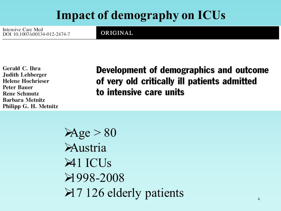 Impact of demography on ICUs