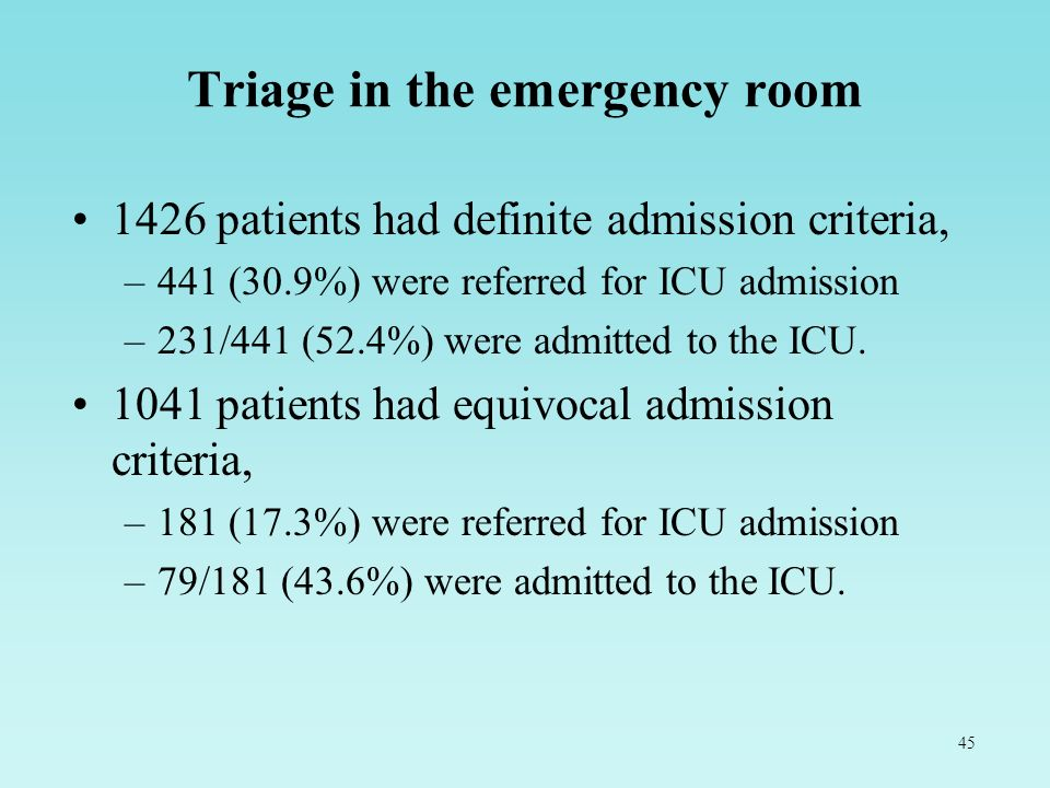 Triage in the emergency room