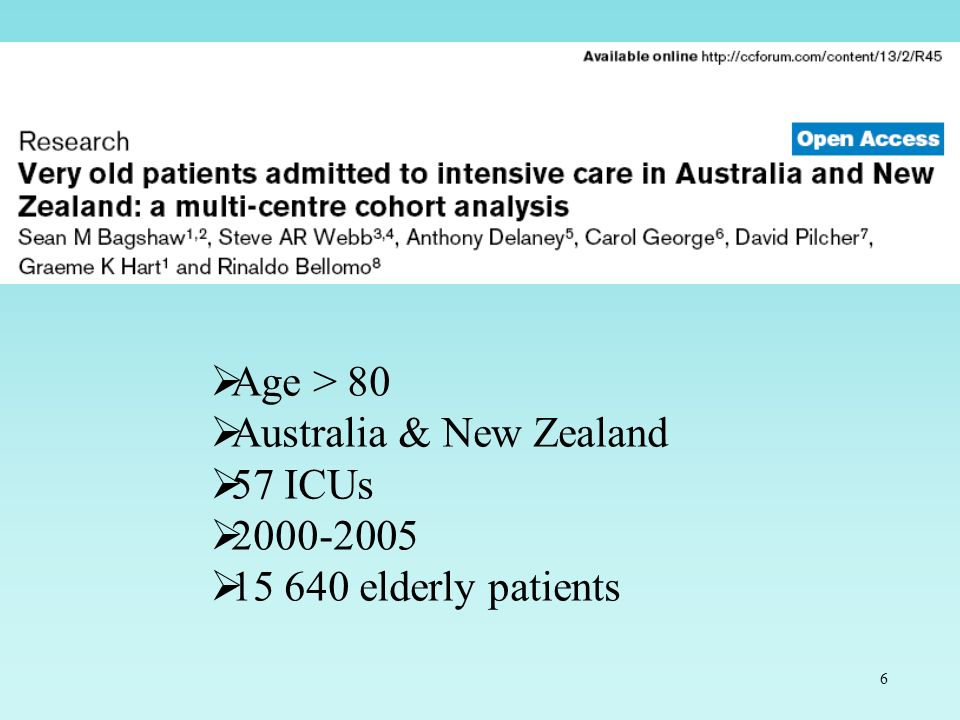 Age > 80 Australia & New Zealand 57 ICUs 2000-2005 15 640 elderly patients