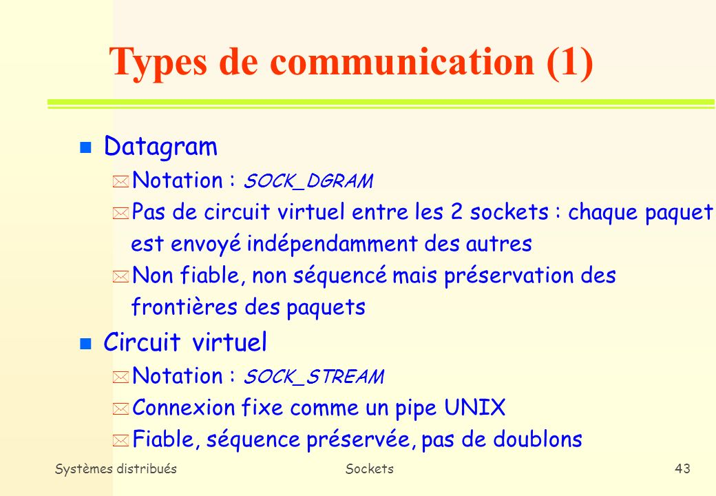 Types de communication (1)